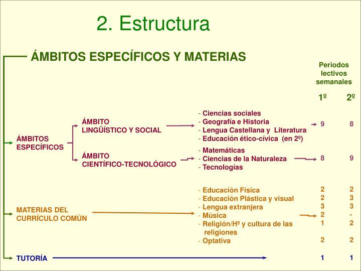 2. Estructura