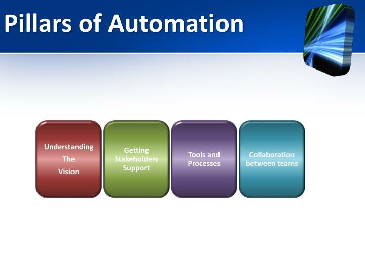 Pillars of Automation
