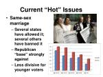 current hot issues