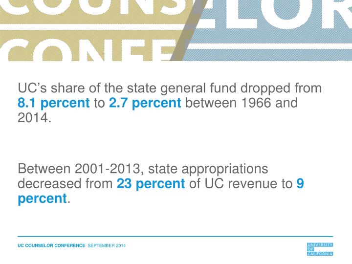 UC's share of the state general fund dropped from