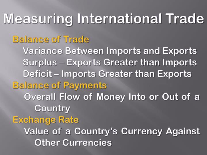 Measuring International Trade