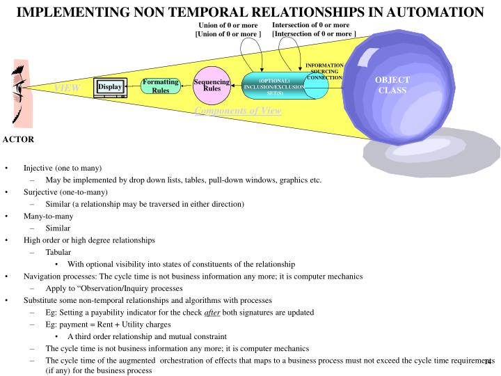 IMPLEMENTING NON TEMPORAL RELATIONSHIPS IN AUTOMATION