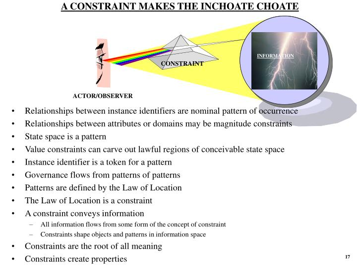 A CONSTRAINT MAKES THE INCHOATE CHOATE