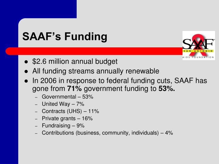 SAAF's Funding