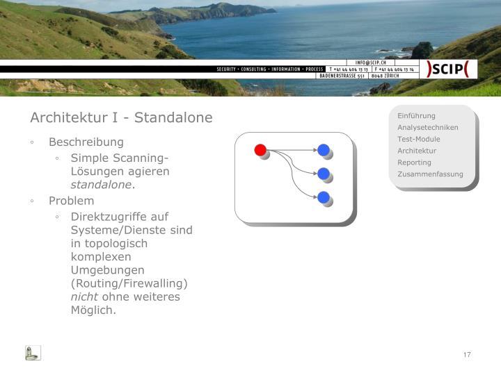 Architektur I - Standalone