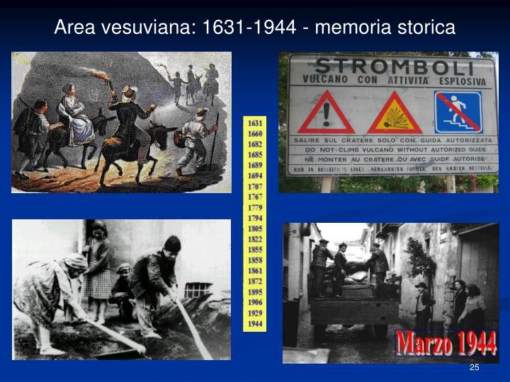 Area vesuviana: 1631-1944 - memoria storica