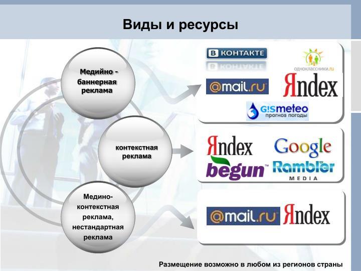 Разница между медийной и контекстной рекламой