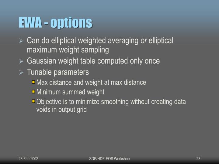 EWA - options