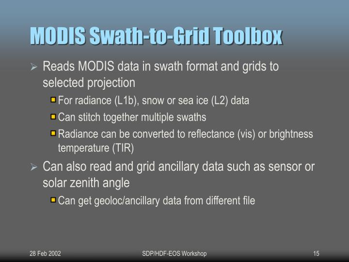 MODIS Swath-to-Grid Toolbox