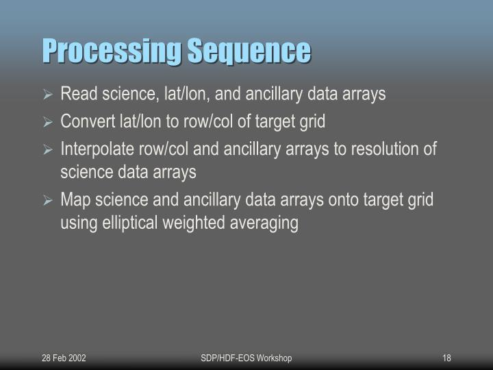 Processing Sequence
