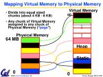 mapping virtual memory to physical memory