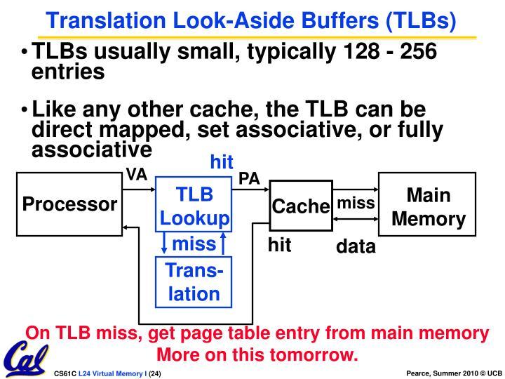 Translation Look-Aside Buffers (TLBs)