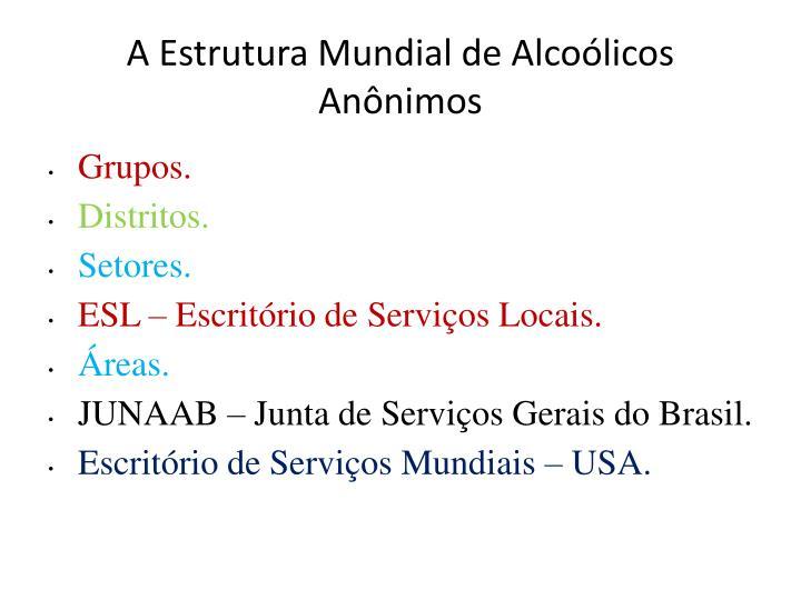 A Estrutura Mundial de Alcoólicos Anônimos