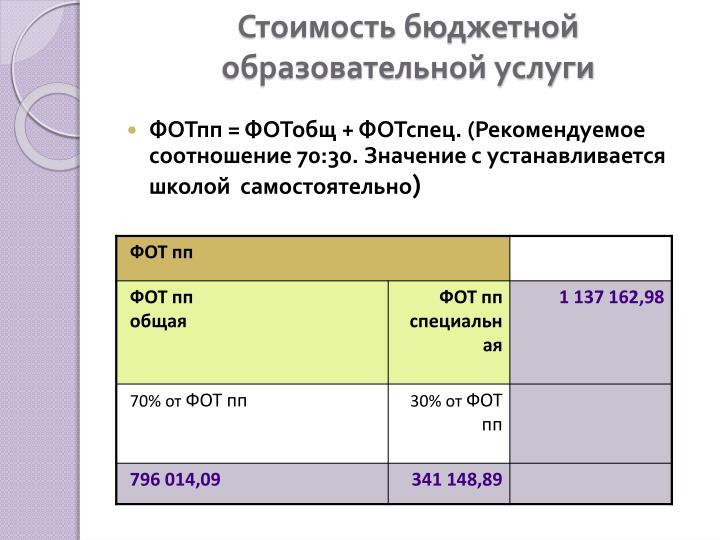 Стоимость бюджетной образовательной услуги