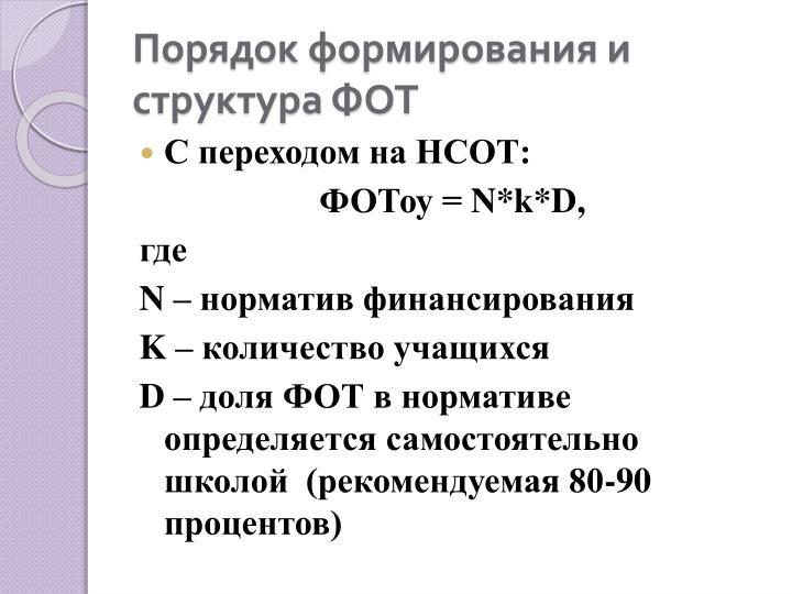 Порядок формирования и структура ФОТ