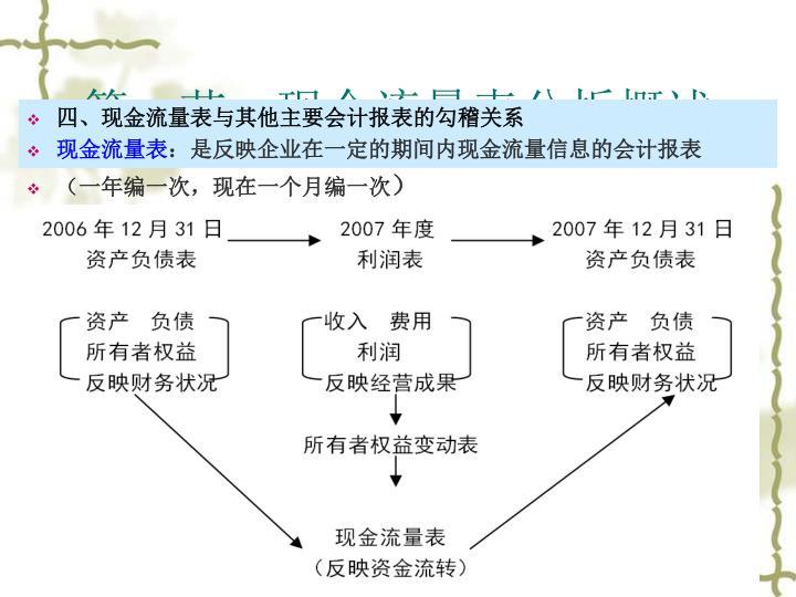 第一节 现金流量表分析概述