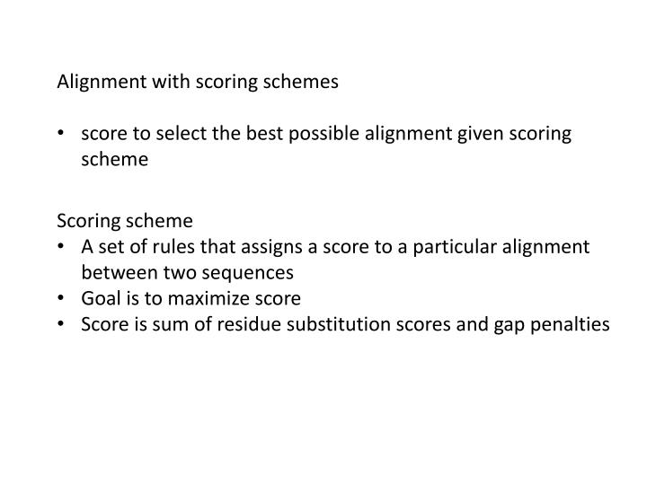 Alignment with scoring schemes