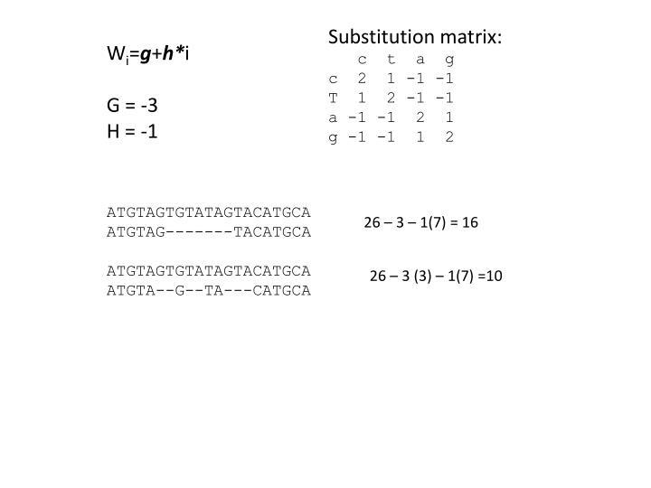 Substitution matrix: