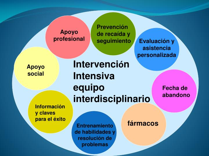 Intervenci