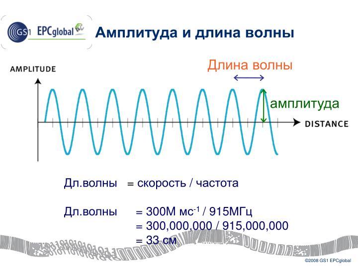 Амплитуда и длина волны