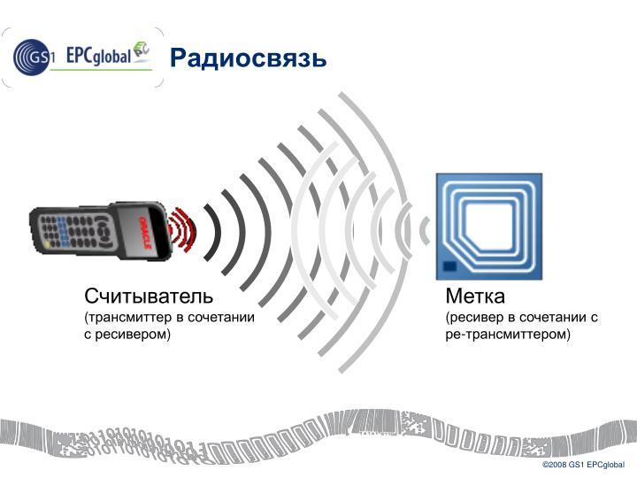 Радиосвязь
