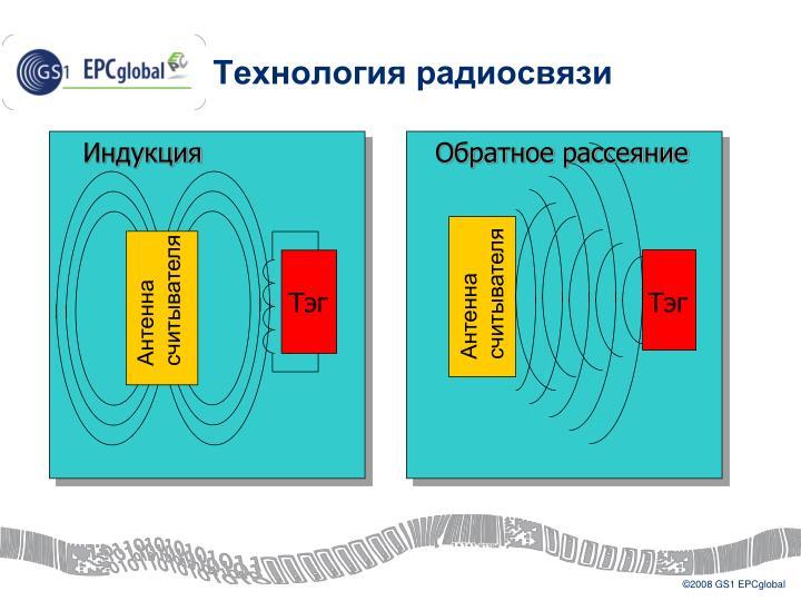 Технология радиосвязи