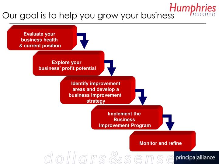 Our goal is to help you grow your business