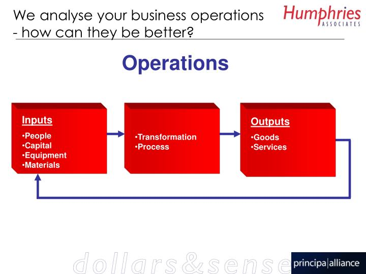 We analyse your business operations