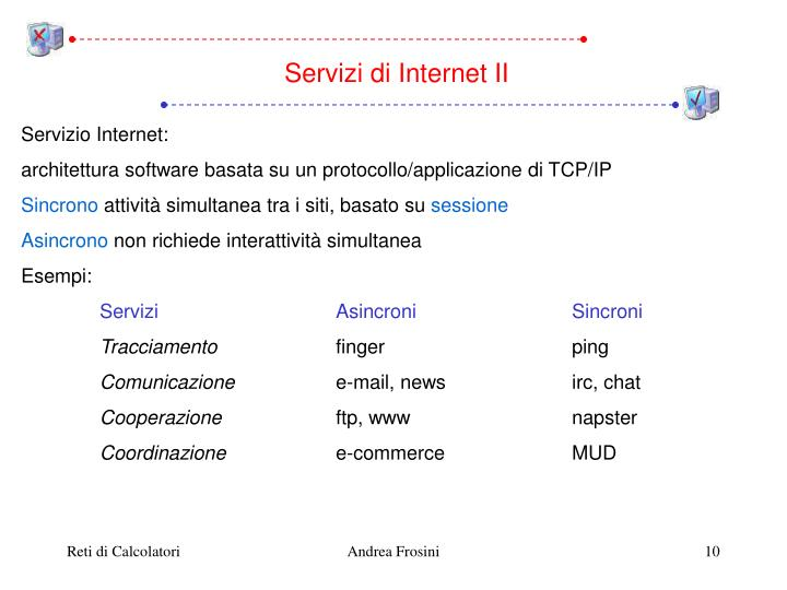 Servizi di Internet II