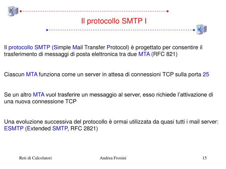 Il protocollo SMTP I