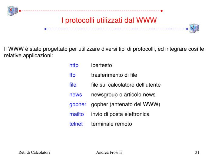 I protocolli utilizzati dal WWW