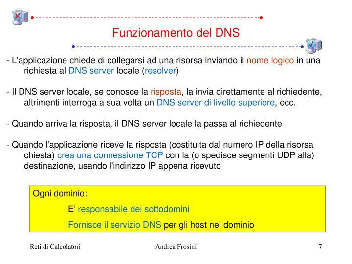 Funzionamento del DNS