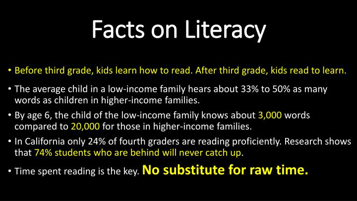 Facts on literacy