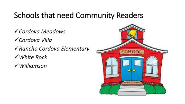 Schools that need Community Readers