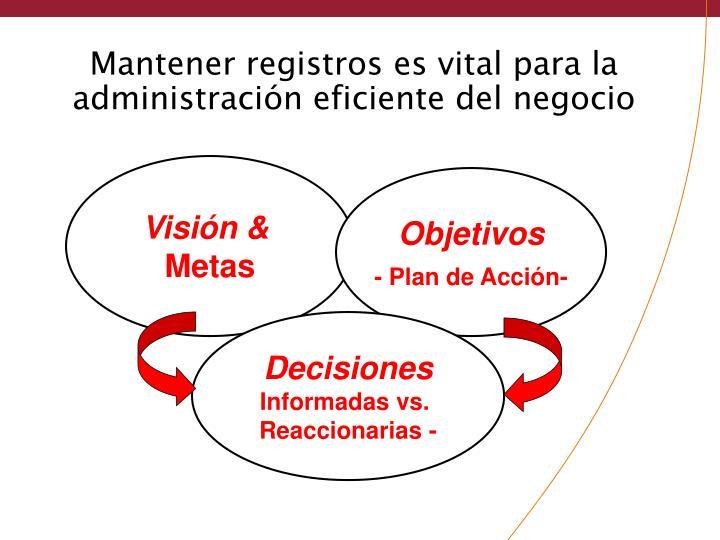 Mantener registros es vital para la administración eficiente del negocio