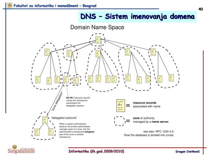 DNS – Sistem imenovanja domena