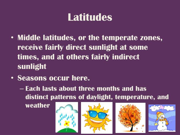 Latitudes