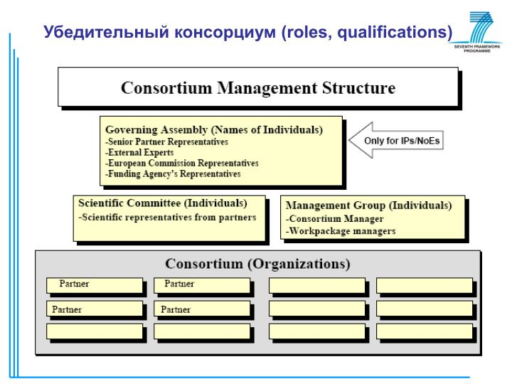 (roles, qualifications)