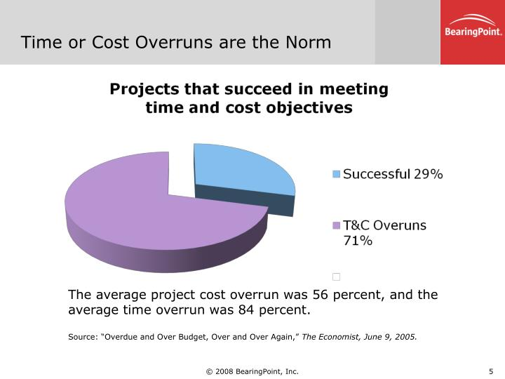 Time or Cost Overruns are the Norm
