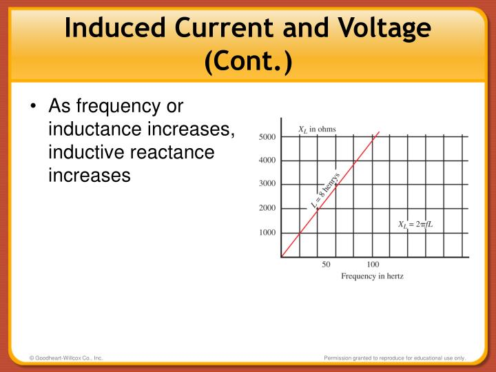 Induced Current and Voltage (Cont.)