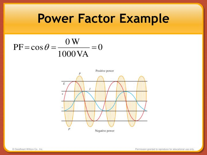 Power Factor Example