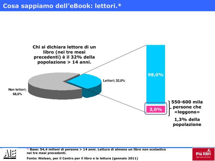 Cosa sappiamo dell'eBook: lettori.*