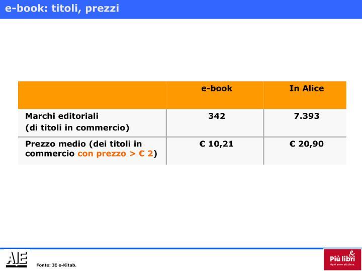 e-book: titoli, prezzi