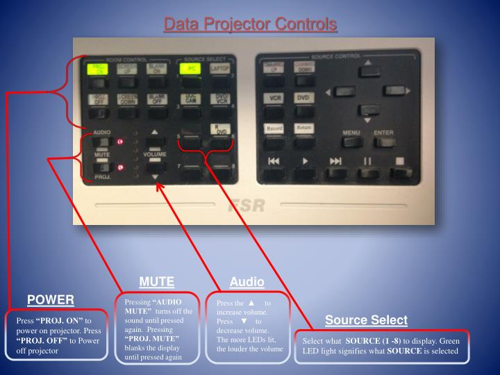 Data Projector Controls
