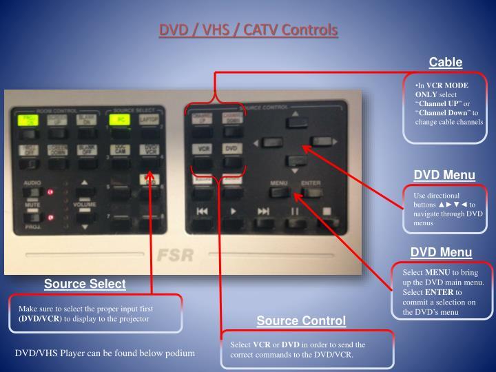 DVD / VHS / CATV Controls