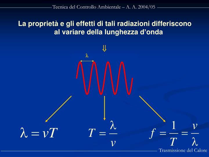 La proprietà e gli effetti di tali radiazioni differiscono al variare della lunghezza d'onda