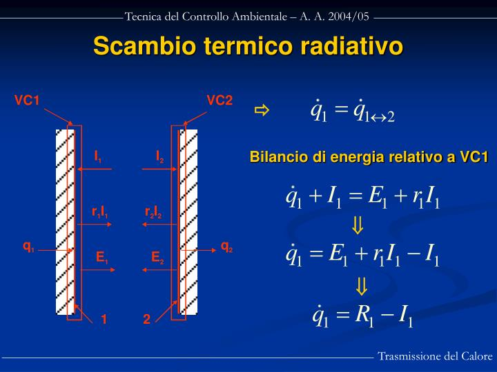 Scambio termico radiativo