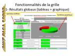 fonctionnalit s de la grille 1 r sultats globaux tableau graphique