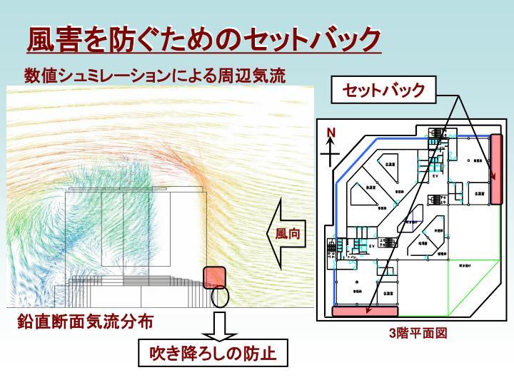 風害を防ぐためのセットバック