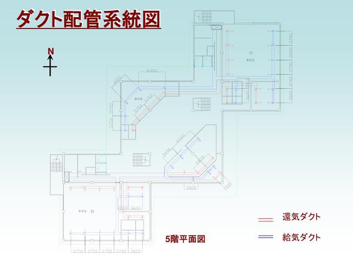 ダクト配管系統図